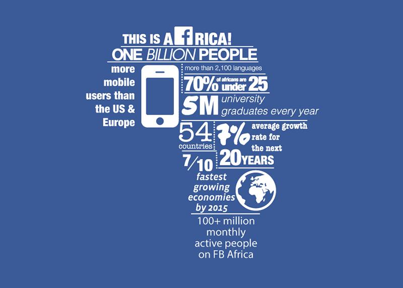 Facebook: voici les 10 pays d'Afrique qui comptent le plus d'utilisateurs