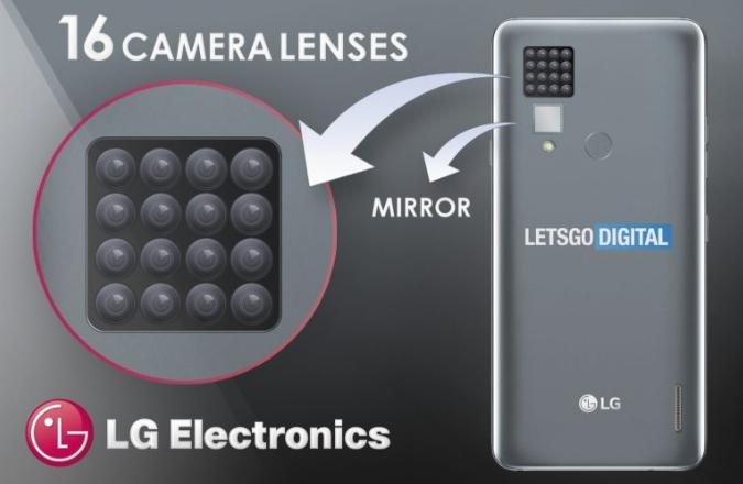 LG dépose un brevet pour un smartphone doté de 16 caméras